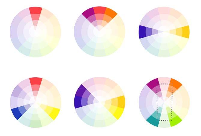 bảng bánh xe màu sắc