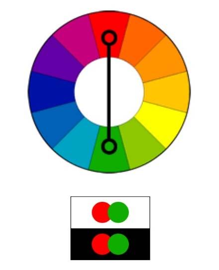 Màu tương phản (màu bổ sung)
