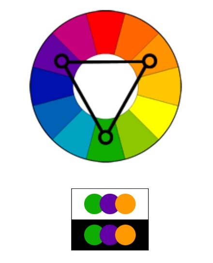Bộ ba màu