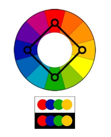 Kết hợp màu kiểu hình vuông