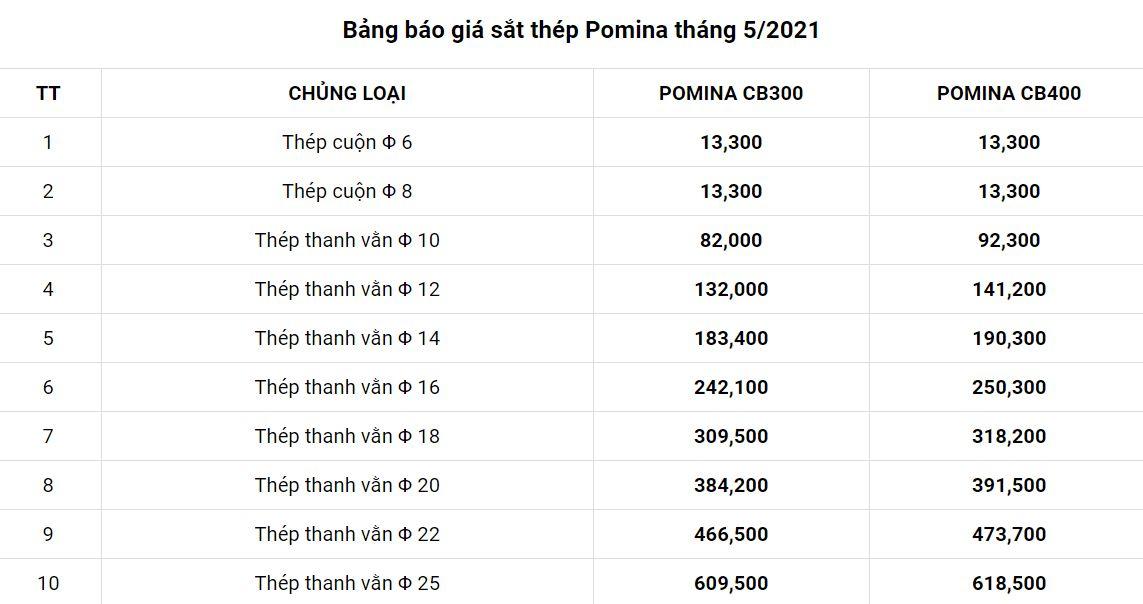 Bảng giá sắt thép Pomina tháng 5/2021 mới nhất