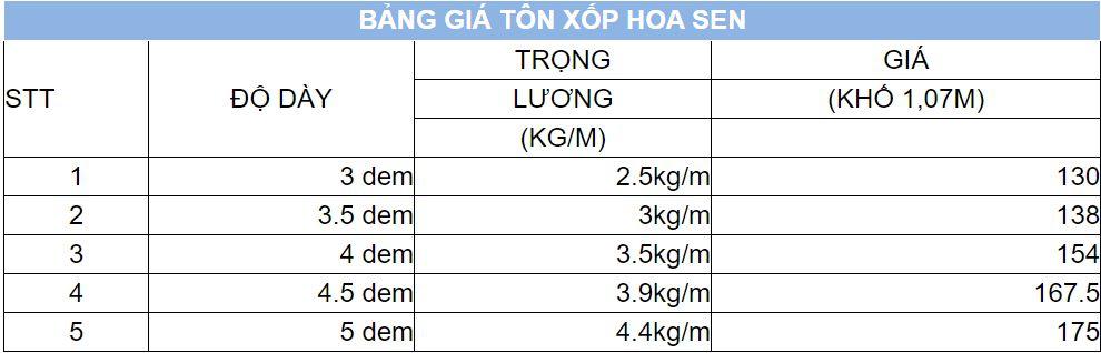 Giá tôn xốp Hoa Sen