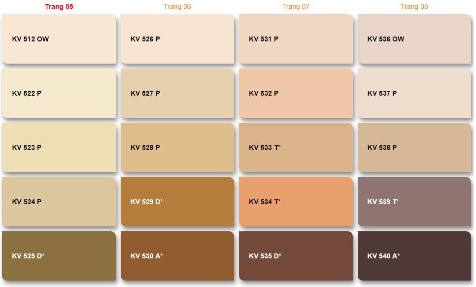 Bảng màu sơn Kova nội thất và ngoại thất